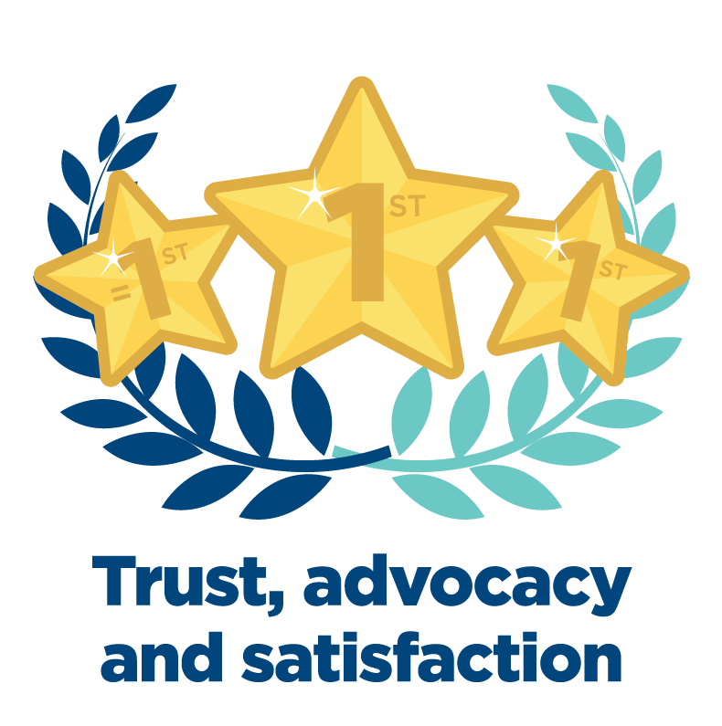 TUH is known for their outstanding trust, advocacy and satisfactions.